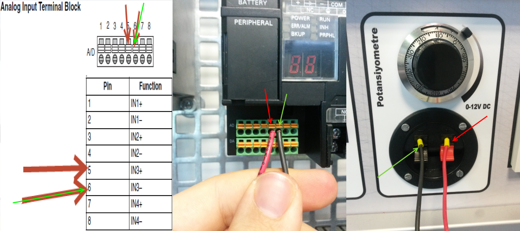 Potentiometer plc terminal PHONE